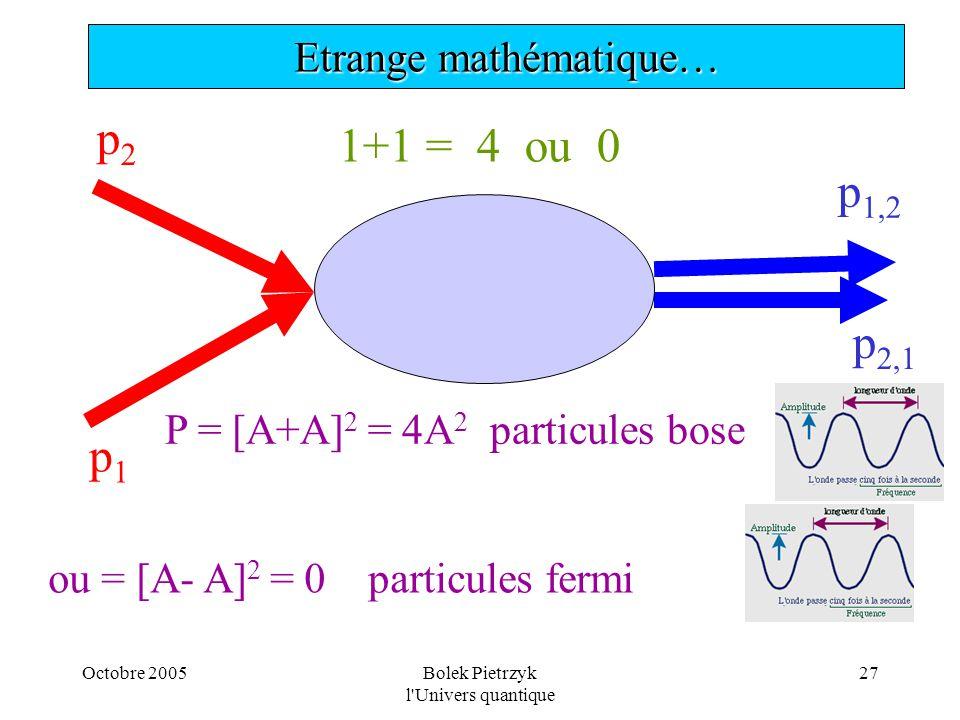 ou = [A- A]2 = 0 particules fermi